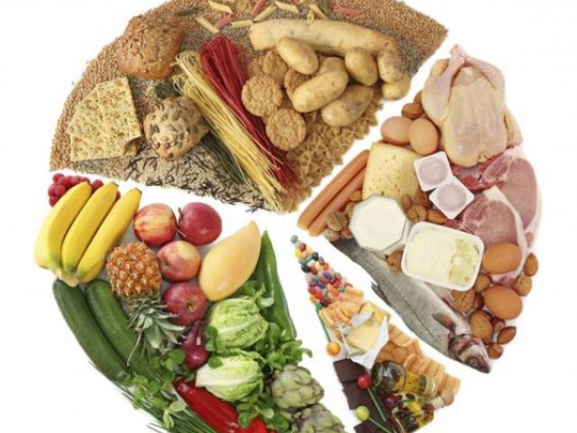 guida pratica e semplice alla dieta dissociata