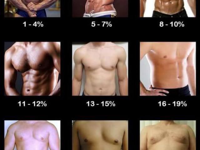 massa grassa 15 uomo